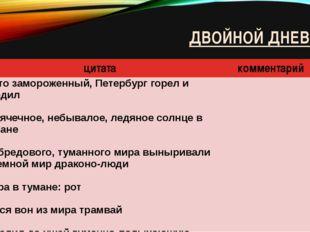 ДВОЙНОЙ ДНЕВНИК цитата комментарий Люто замороженный, Петербург горел и бреди