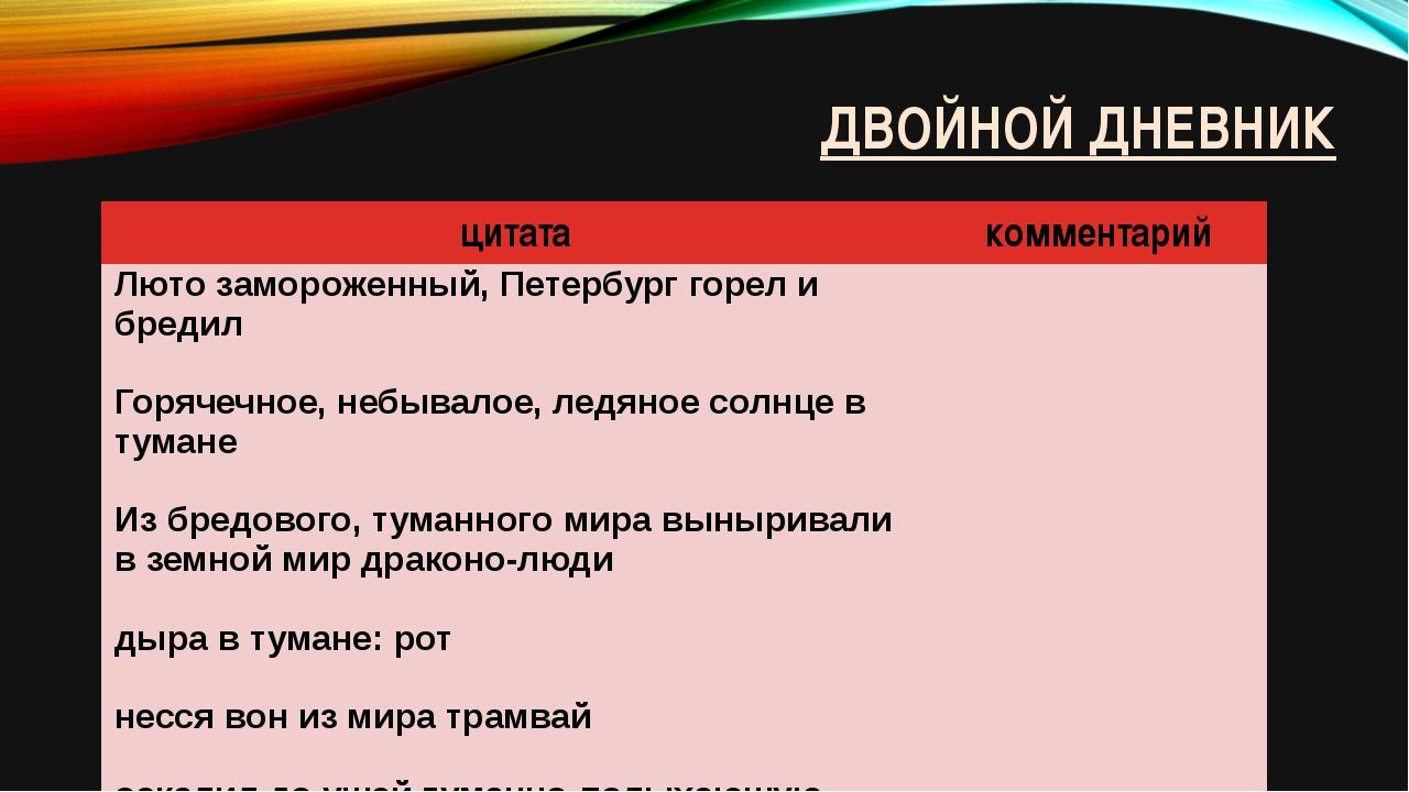 ДВОЙНОЙ ДНЕВНИК цитата комментарий Люто замороженный, Петербург горел и бреди...