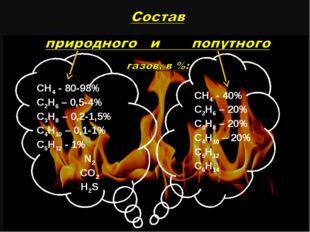 СН4 - 80-98% С2Н6 – 0,5-4% С3Н8 – 0,2-1,5% С4Н10 – 0,1-1% С5Н12 - 1% N2 CO2 H