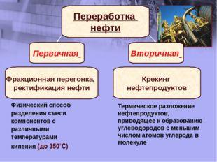 Термическое разложение нефтепродуктов, приводящее к образованию углеводородов