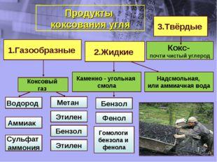 Водород 1.Газообразные Этилен Аммиак Бензол Метан Сульфат аммония Этилен Кок