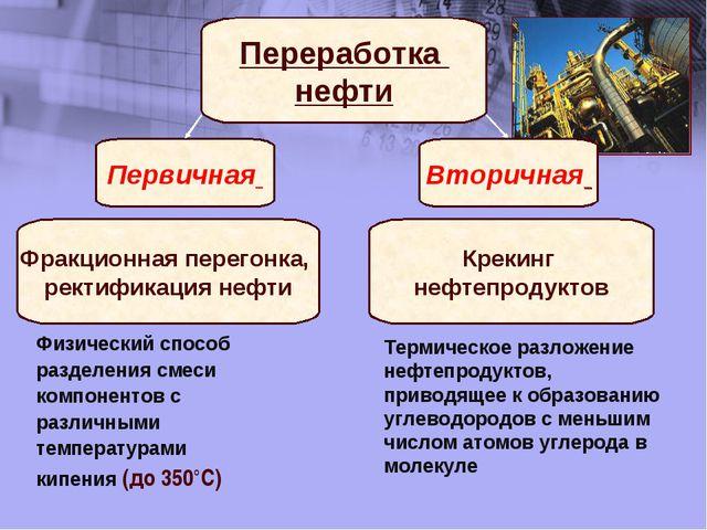 Термическое разложение нефтепродуктов, приводящее к образованию углеводородов...