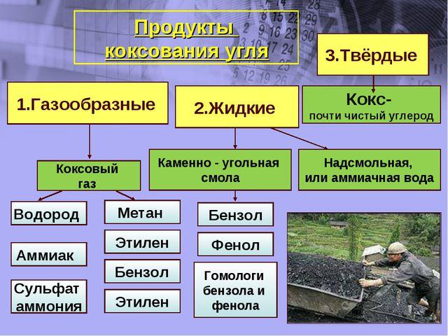 Водород 1.Газообразные Этилен Аммиак Бензол Метан Сульфат аммония Этилен Кок...