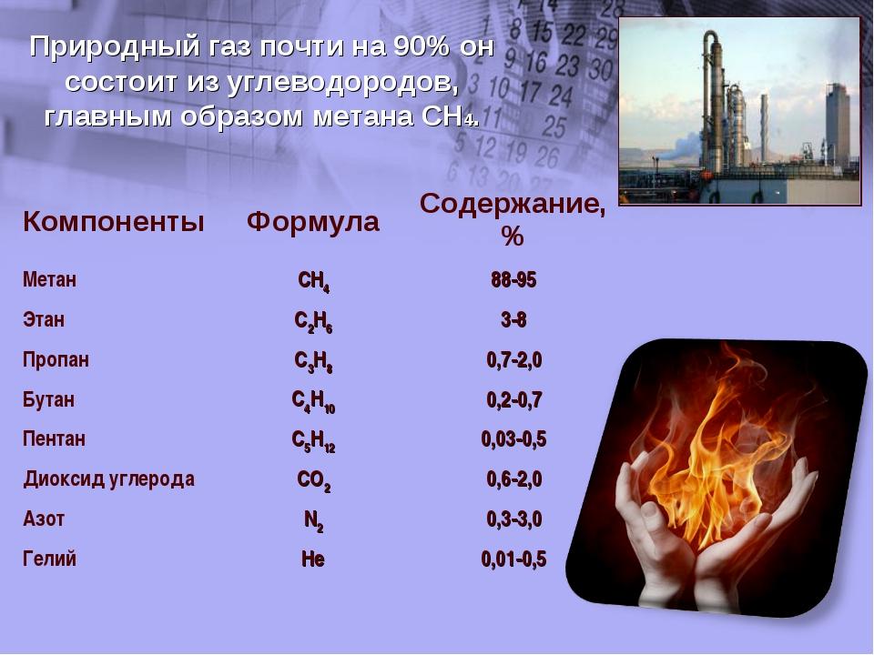 Природный газ почти на 90% он состоит из углеводородов, главным образом метан...