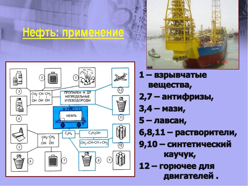 Нефть: применение