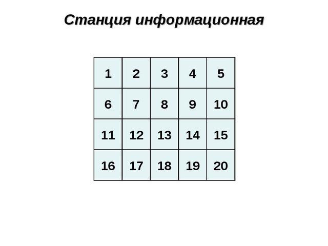 6 1 11 16 2 7 8 12 17 3 9 4 14 19 13 10 5 15 20 18 Станция информационная
