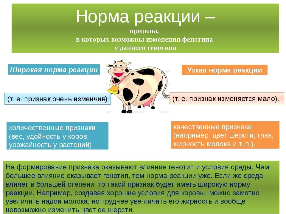 Широкая норма реакции Узкая норма реакции (т. е. признак очень изменчив) (т....