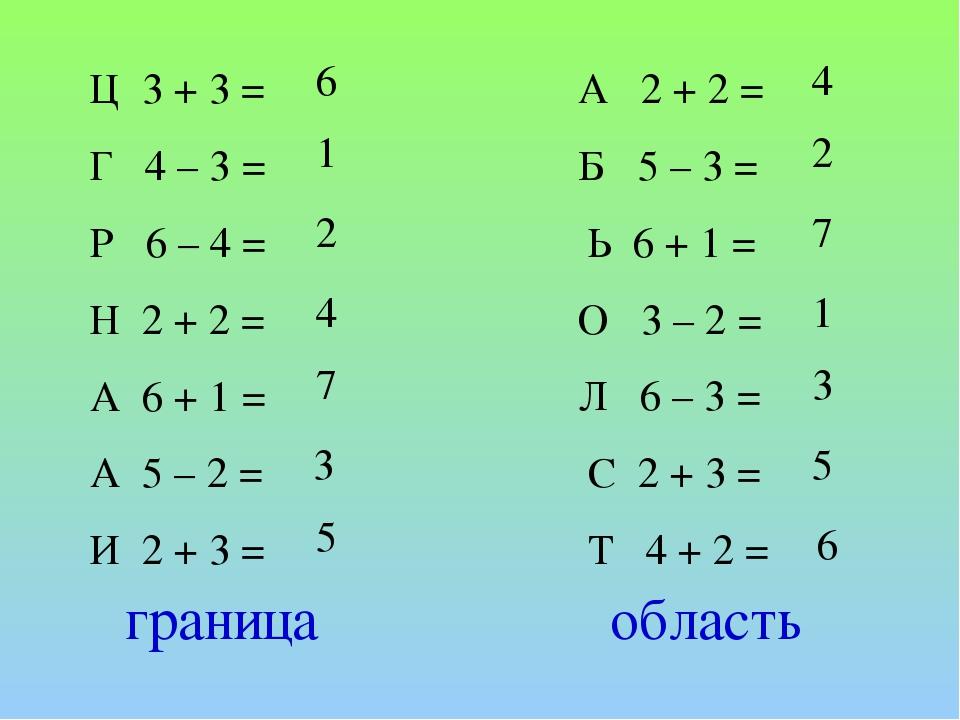 Ц 3 + 3 = Г 4 – 3 = Р 6 – 4 = Н 2 + 2 = А 6 + 1 = А 5 – 2 = И 2 + 3 = 1 1 2 4...