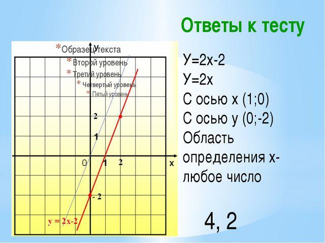 Ответы к тесту У=2х-2 У=2х С осью х (1;0) С осью у (0;-2) Область определения...