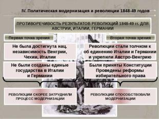 IV. Политическая модернизация и революции 1848-49 годов ПРОТИВОРЕЧИВОСТЬ РЕЗУ