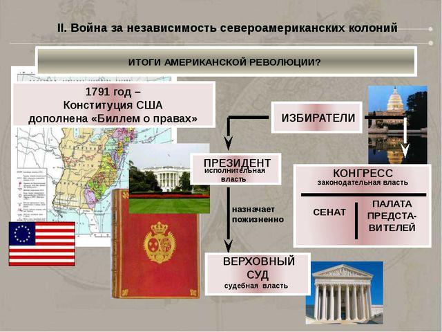 ИЗБИРАТЕЛИ 1787 год – Принята Конституция США ПРЕЗИДЕНТ исполнительная власт...