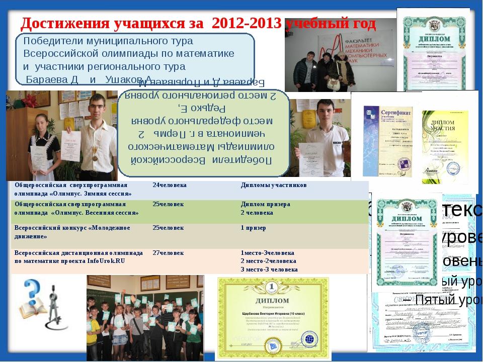Победители муниципального тура Всероссийской олимпиады по математике и участн...