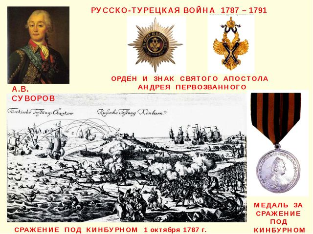 РУССКО-ТУРЕЦКАЯ ВОЙНА 1787 – 1791 А.В. СУВОРОВ СРАЖЕНИЕ ПОД КИНБУРНОМ 1 октяб...