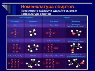 Номенклатура спиртов Просмотрите таблицу и сделайте вывод о номенклатуре спир