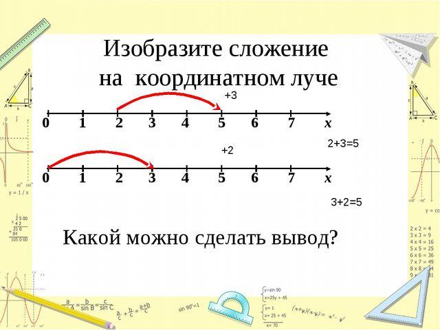 Изобразите сложение на координатном луче Какой можно сделать вывод? 2+3=5 3+2...
