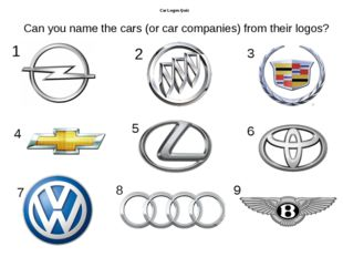Car Logos Quiz Can you name the cars (or car companies) from their logos? 1