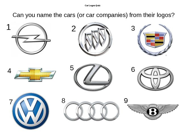 Car Logos Quiz Can you name the cars (or car companies) from their logos? 1...