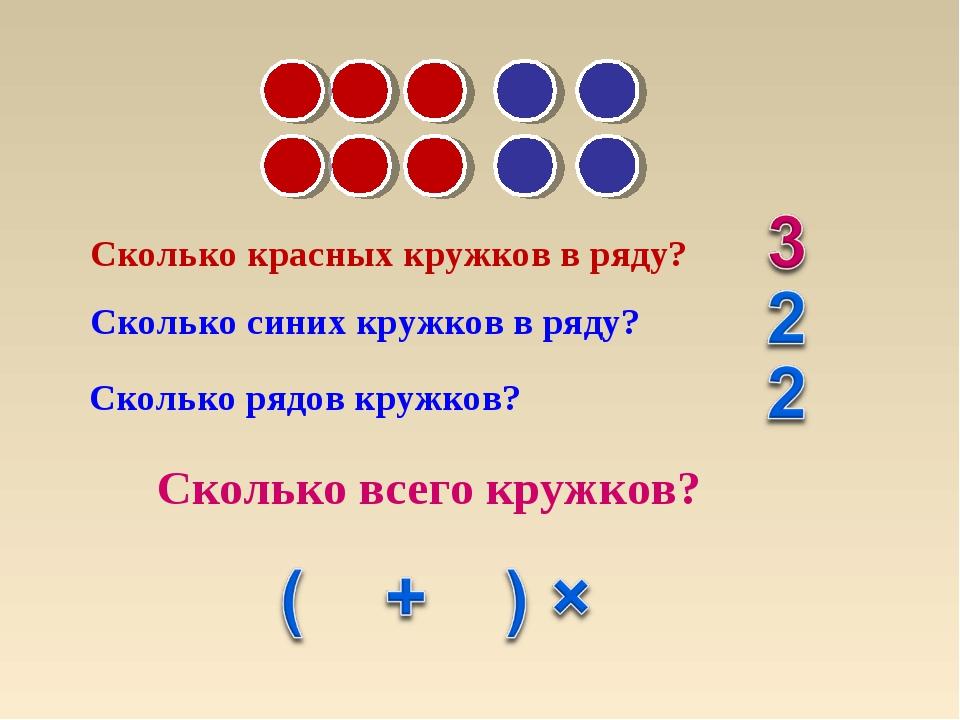 Сколько красных кружков в ряду? Сколько синих кружков в ряду? Сколько рядов к...