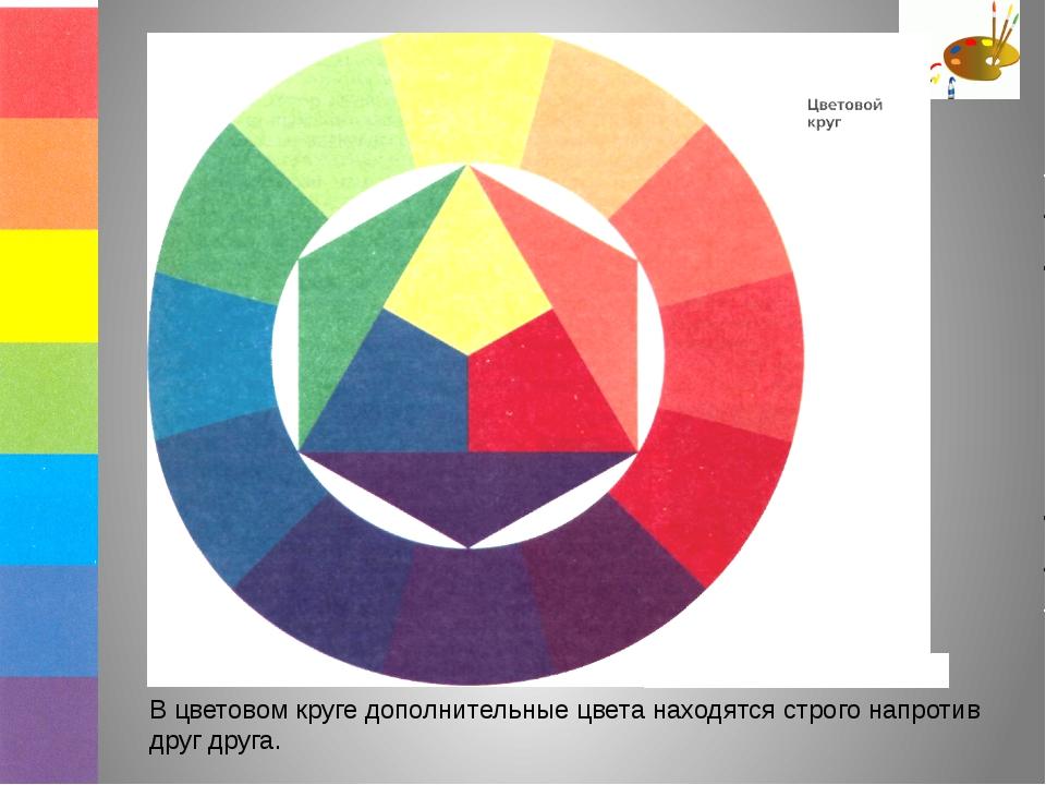 В цветовом круге дополнительные цвета находятся строго напротив друг друга.
