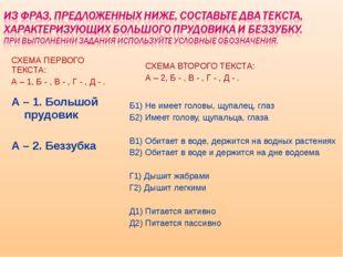 СХЕМА ПЕРВОГО ТЕКСТА: А – 1, Б - , В - , Г - , Д - . СХЕМА ВТОРОГО ТЕКСТА: А