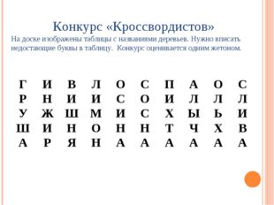 Конкурс «Кроссвордистов» На доске изображены таблицы с названиями деревьев.
