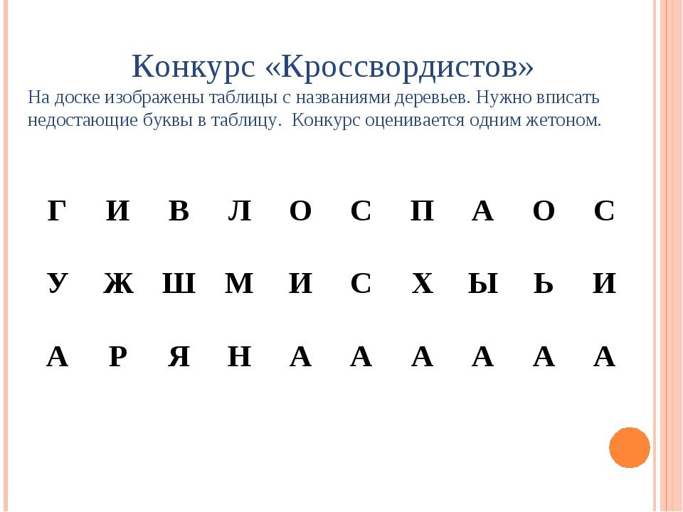 Конкурс «Кроссвордистов» На доске изображены таблицы с названиями деревьев....