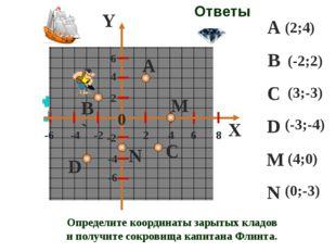 Y X Определите координаты зарытых кладов и получите сокровища капитана Флинт