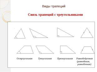 Виды трапеций Связь трапеций с треугольниками Остроугольная Тупоугольная Прям