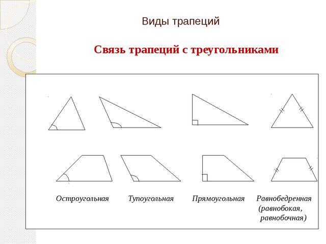 Виды трапеций Связь трапеций с треугольниками Остроугольная Тупоугольная Прям...