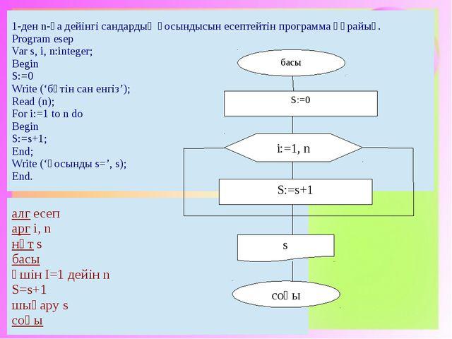 басы соңы S:=0 S:=s+1 i:=1, n s aлгесеп aргi, n нәтs басы үшінI=1дейінn S=s+1...