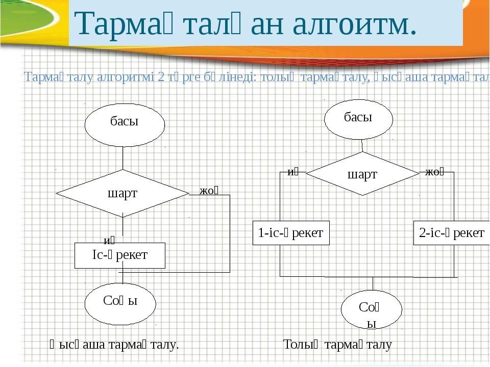 Тармақталу алгоритмі 2 түрге бөлінеді: толық тармақталу, қысқаша тармақталу....