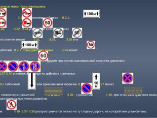 Зона действия знаков может быть уменьшена: для знаков 3.16 и  3.26 применен