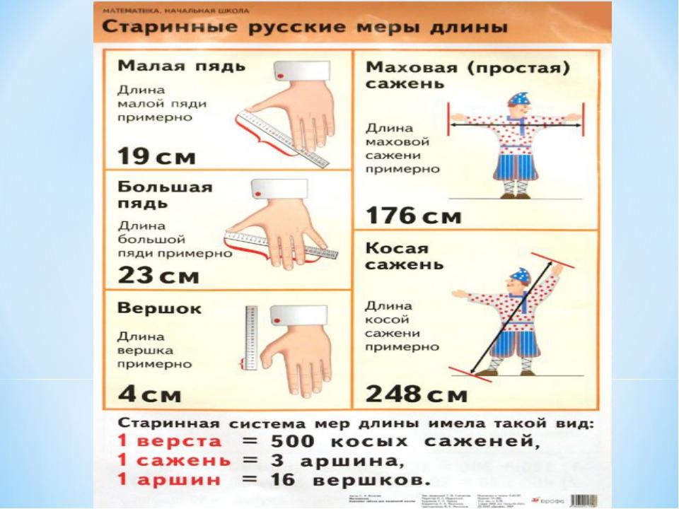 Русские меры длины картинка
