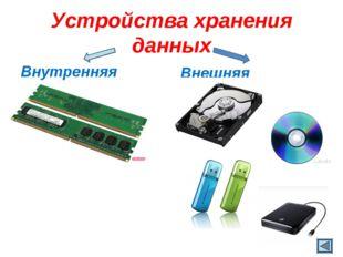 Устройства хранения данных Внутренняя память Внешняя память