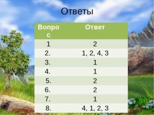 Ответы Вопрос Ответ 1 2 2. 1, 2, 4, 3 3. 1 4. 1 5. 2 6. 2 7. 1 8. 4, 1, 2, 3