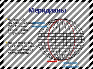 Меридианы Начальный (нулевой) меридиан (0° - Гринвич) делит Землю на два полу