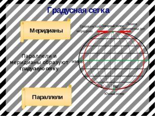 Градусная сетка Параллели и меридианы образуют градусную сетку Северный полюс