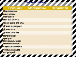 Заполни таблицу Признаки Меридианы Параллели Направление на стороны горизонта
