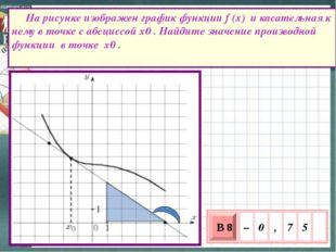 На рисунке изображен график функции f (x) и касательная к нему в точке с абс