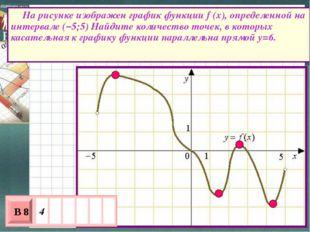 На рисунке изображен график функции f (x), определенной на интервале (–5;5)