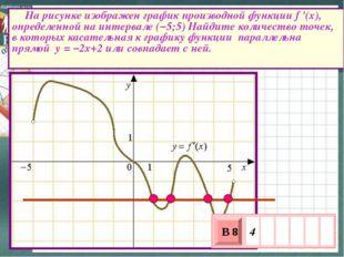 На рисунке изображен график производной функции f '(x), определенной на инте