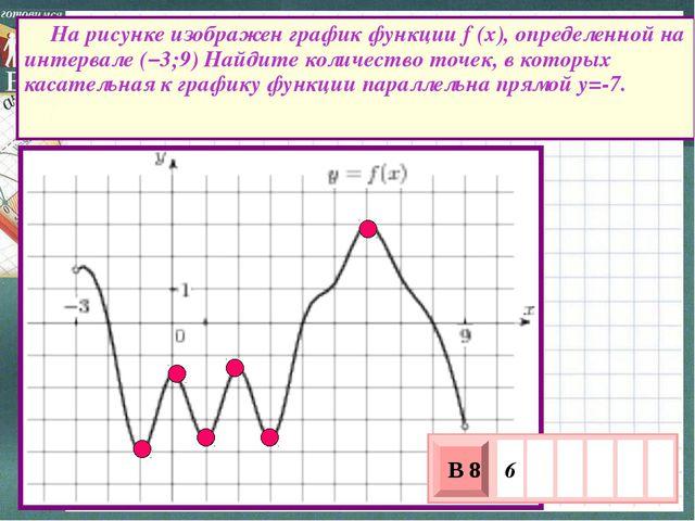 На рисунке изображен график функции f (x), определенной на интервале (–3;9)...