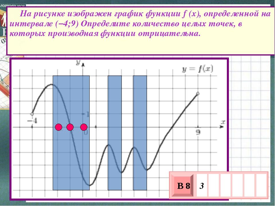 На рисунке изображен график функции f (x), определенной на интервале (–4;9)...