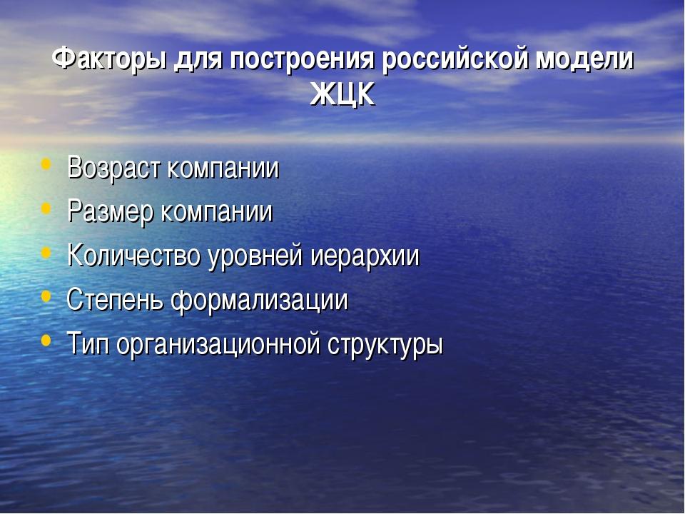 Факторы для построения российской модели ЖЦК Возраст компании Размер компании...