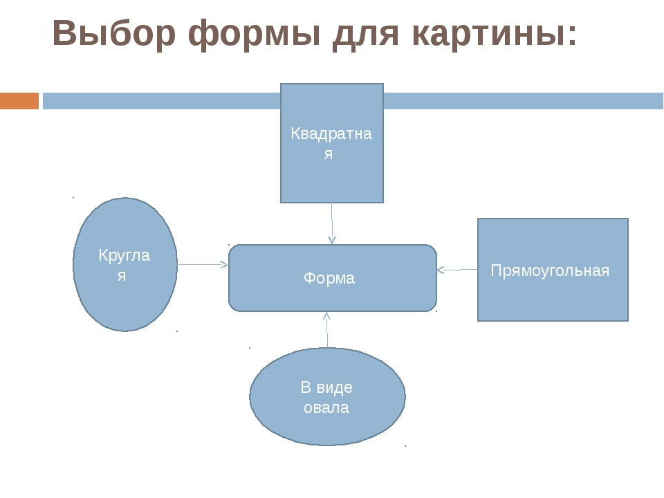 Выбор формы для картины: Форма Квадратная Прямоугольная Круглая В виде овала