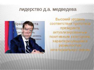 лидерство д.а. медведева Высокий уровень соответствия прототипа президента ак