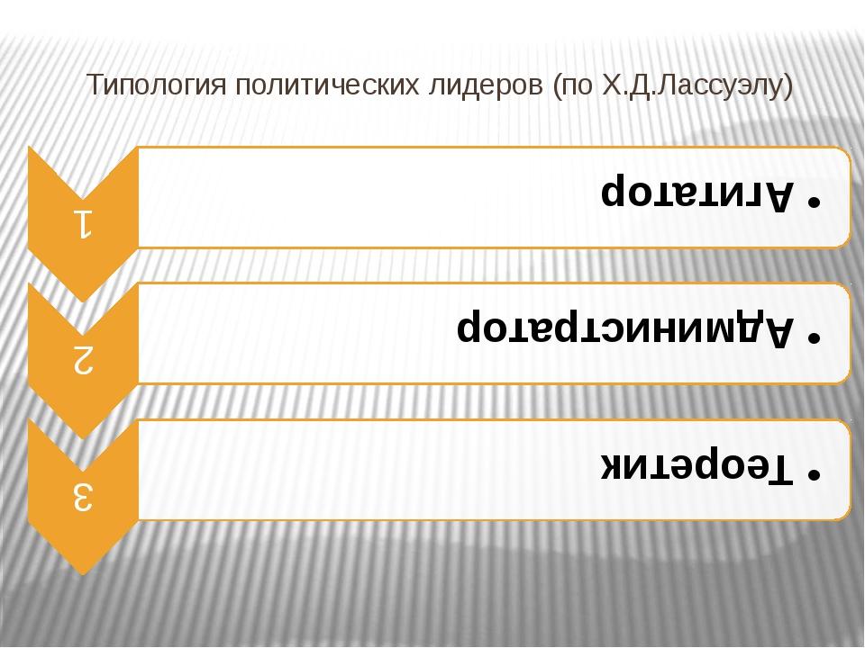 Типология политических лидеров (по Х.Д.Лассуэлу)