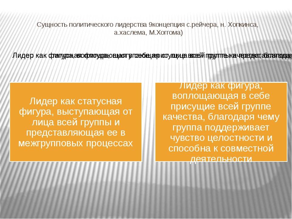 Сущность политического лидерства 9концепция с.рейчера, н. Хопкинса, а.хаслема...
