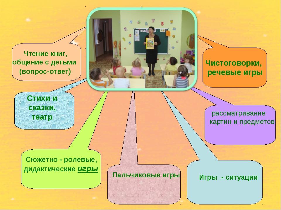 Чтение книг, общение с детьми (вопрос-ответ) Стихи и сказки, театр Сюжетно -...