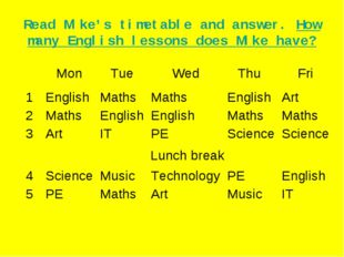 Read Mike's timetable and answer. How many English lessons does Mike have? M